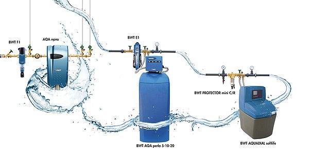 systemy-uzdatniania-wody-bwt